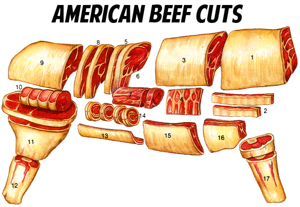 americanbeef