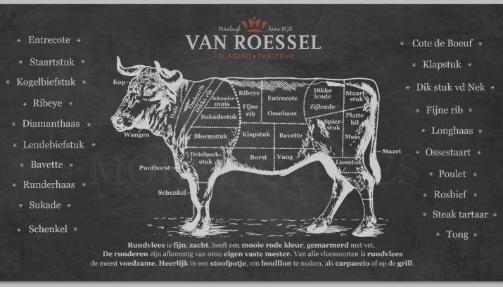 Plaat-koe-Van-Roessel-2-715x408